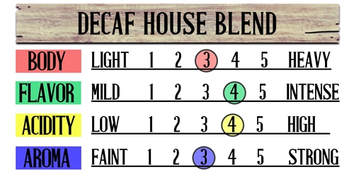 Decaf House Blend (Swiss Water Processed) Fresh Coffee Beans