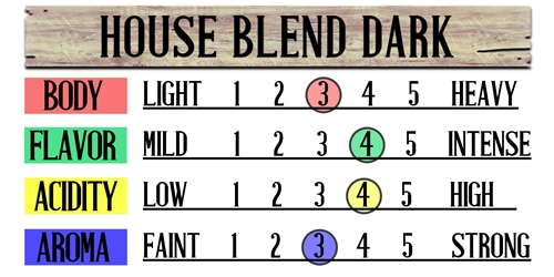 House Blend - Dark Roast Fresh Coffee Beans