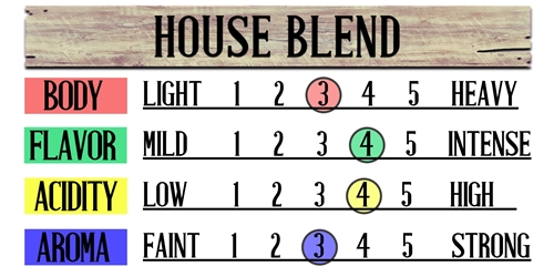 House Blend Fresh Coffee Beans